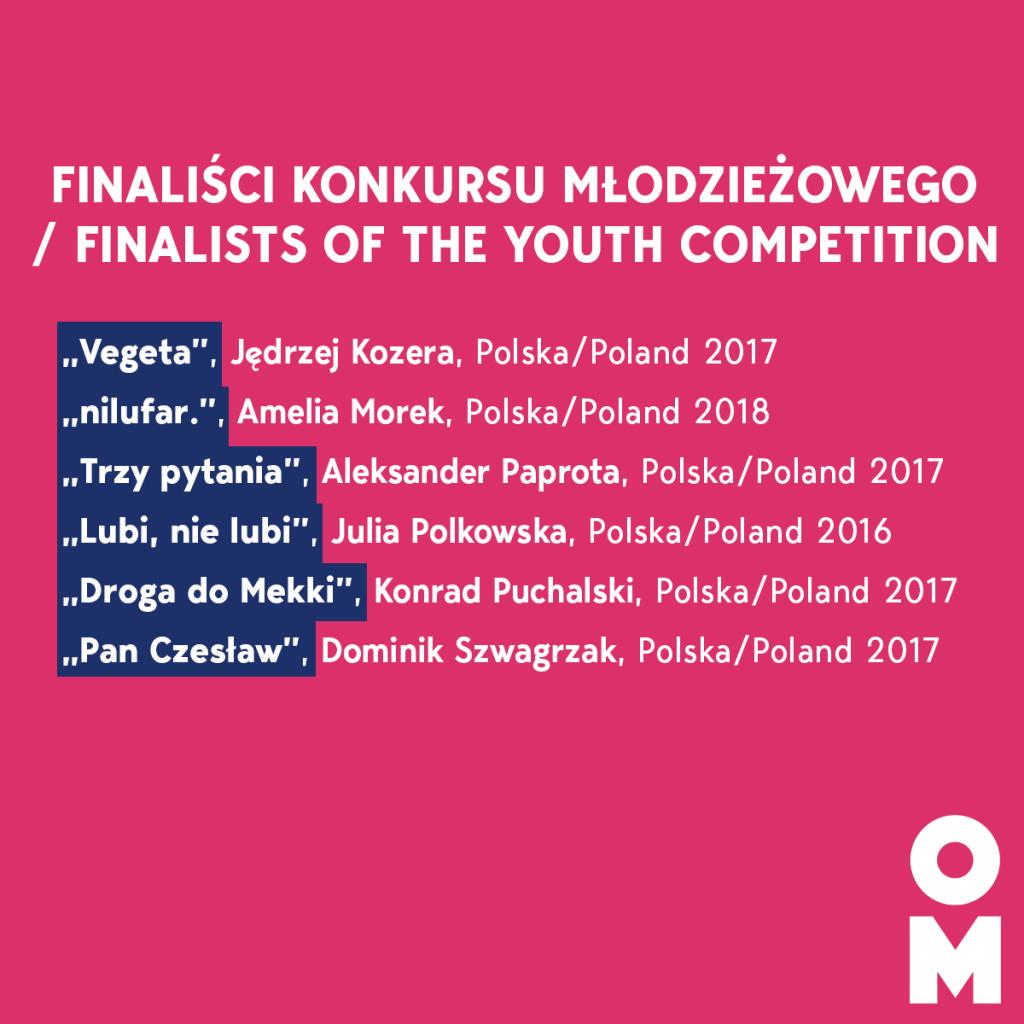 okiemmlodych2018_finalisci_mlodziez